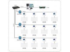电采暖智能化控制系统