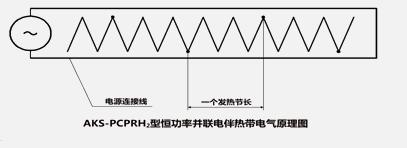 并联heng功率电ban热带工作原理