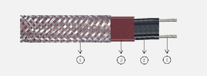 自限温电热dai结构