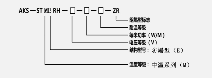 自控温电热dai型号