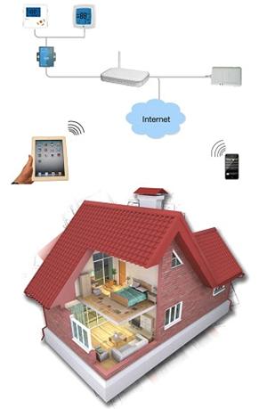 智能电采暖案例