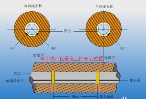 电伴热带怎么接xian,电伴热带接xian示意图
